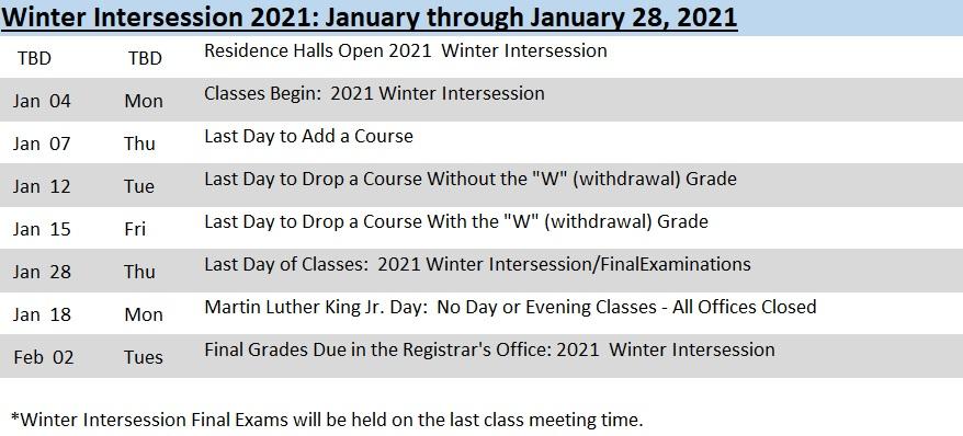 Rwu Academic Calendar 2022 2023.2020 2021 Academic Calendar Roger Williams University Acalog Acms